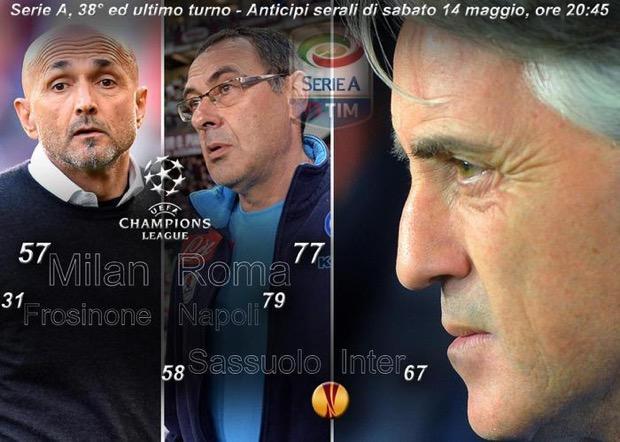 Milan-Roma per la Serie A nello sport in tv del 14 maggio