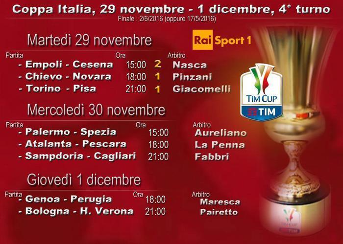 Coppa Italia e Eurolega: tutto lo sport del 1° dicembre