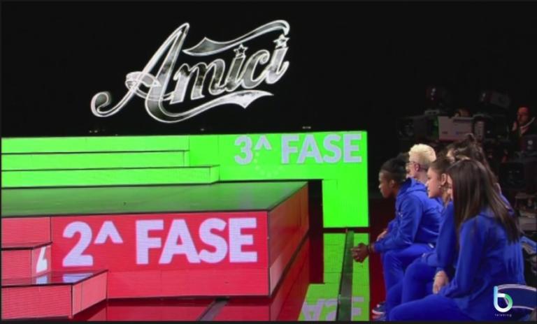 Ascolti tv 7 aprile: colpo di scena Ballando con le stelle vince la serata