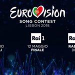Eurovision song contest finalisti